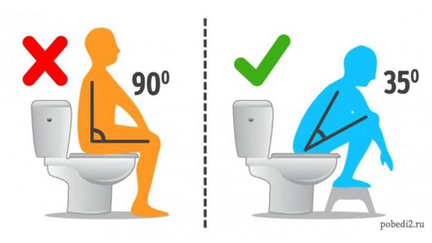 Правильная поза для сидения на унитазе